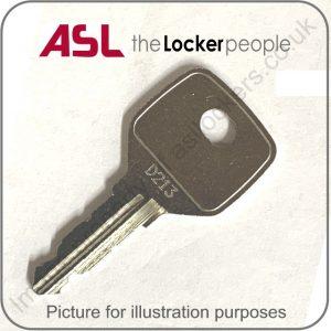 retro-fit coin lock master key